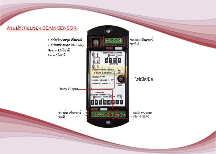 Beam Sensor (รุ่นนิยม) และ Single Beam (รุ่นไม่นิยม) เซนเซอร์ประตูอัตโนมัติ