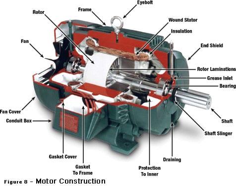 มอเตอร์ประตูรีโมท AC  หรือ DC มอเตอร์ เป็นอย่างไร