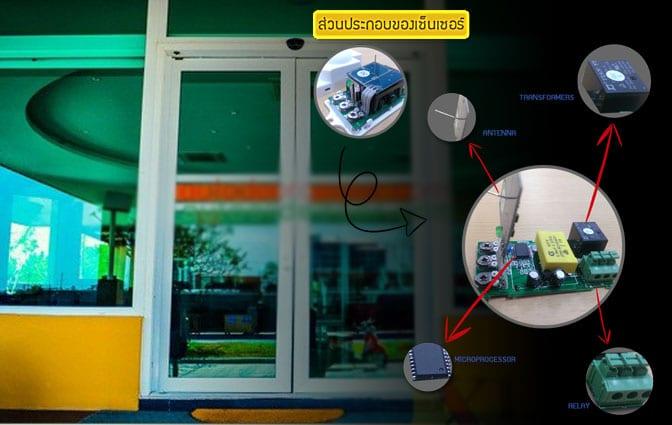 ไมโครเวฟ เซ็นเซอร์ Microwave sensor  เซนเซอร์ประตูออโต้ดอร์
