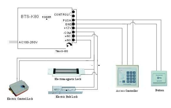 lnl 2220 wiring diagram painless wiring diagram
