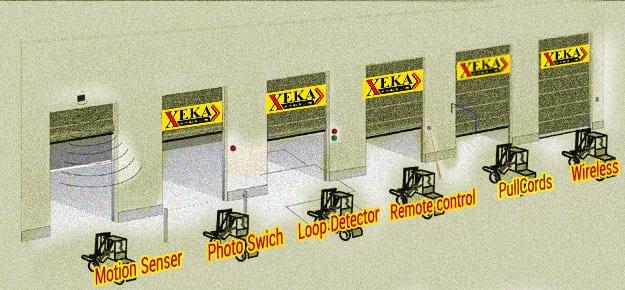 ประตูม้วนผ้าใบ หรือประตูม้วน PVC ประม้วนไฟฟ้าอัตโนมัติ ประตูความเร็วสูงในโรงงาน